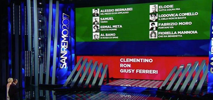 E che Sanremo sia: 58,4 % di share